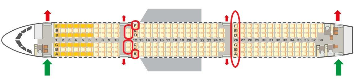 Sitze 767 xl condor List of