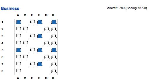 Die Neue Turkish Airlines Business Class Spekulationen