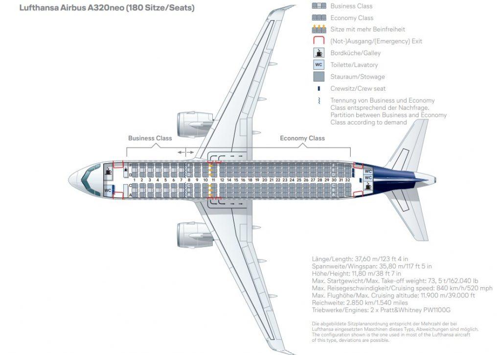 Lufthansa Airbus A320neo Datenblatt