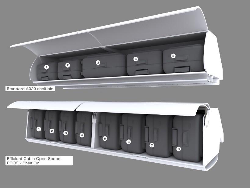 Air France ECOS Gepäckablagen für Handgepäck
